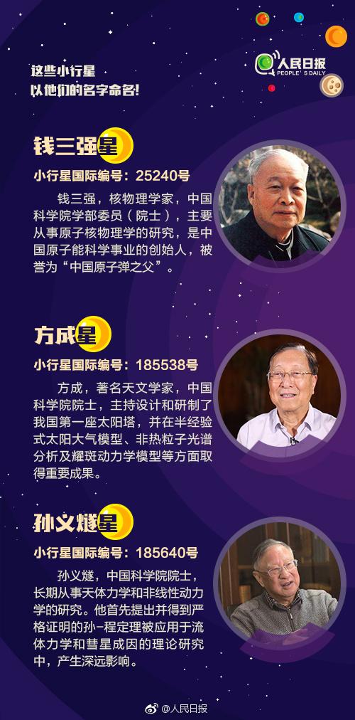 2019年浙江公务员考试常识积累:小行星如何命名