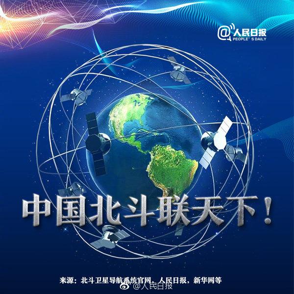 2019年浙江公务员考试常识积累:中国北斗
