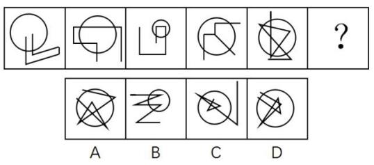 国考图形推理如何快速区分点、线、角考点?