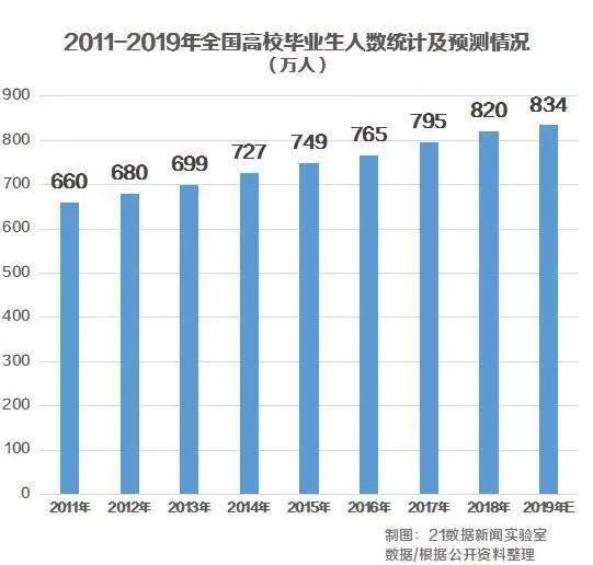 就业形势严峻,2019年浙江省考你敢错过吗?