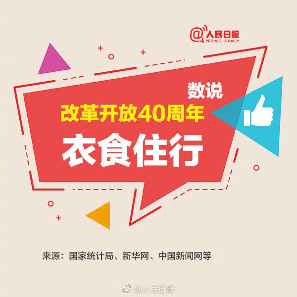 2019年浙江公务员考试常识积累:数说改革开放40周年衣食住行