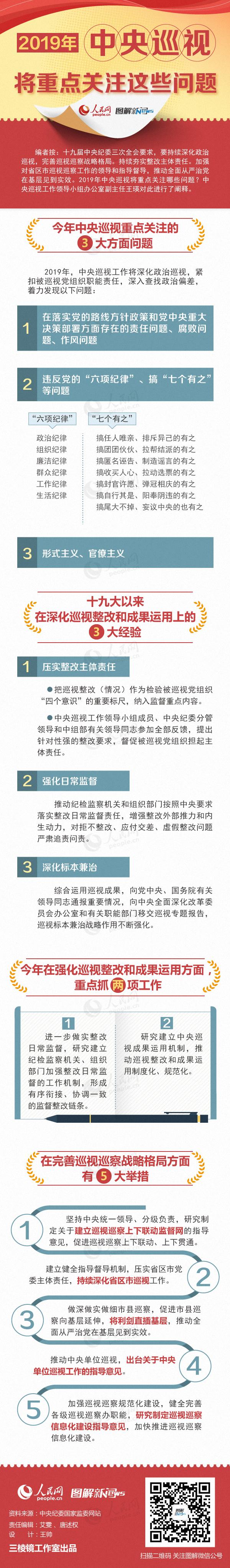2019年河北公务员考试时政:2019年中央巡视将重点关注这些问题