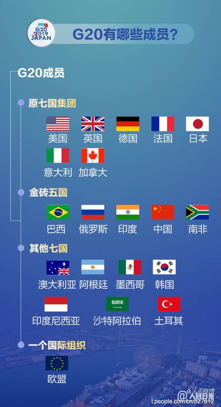 公務員考試時政:一圖讀懂G20領導人第十四次峰會