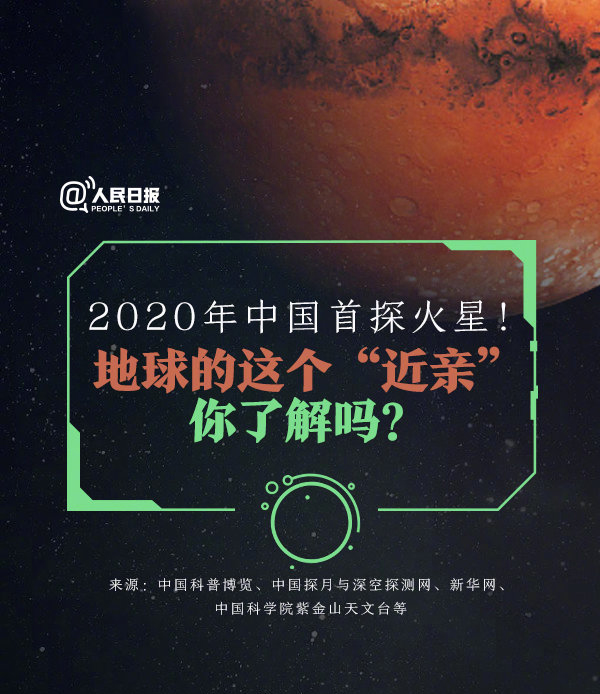 2020年浙江公務員考試常識積累:關于火星探測你了解多少