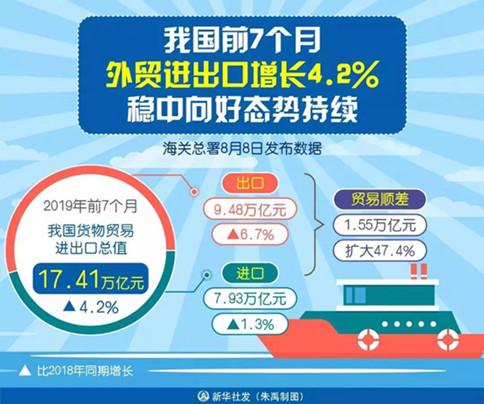 2020年浙江公务员考试时政:一周大事速览!