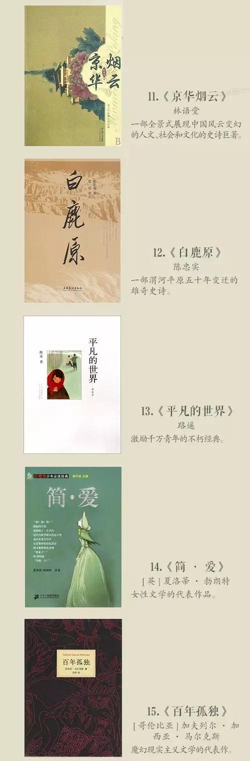 常识积存:45本中外经典小说