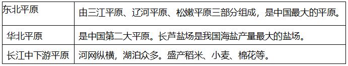 常识积累:中国地形地势