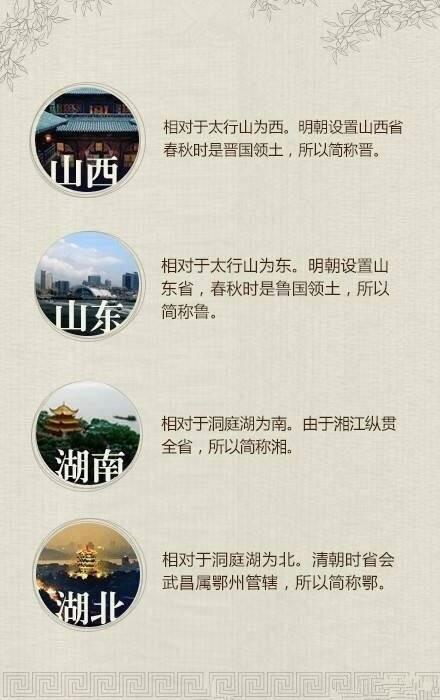 常識積累:中國各省名字的由來
