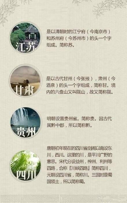 常识积累:中国各省名字的由来