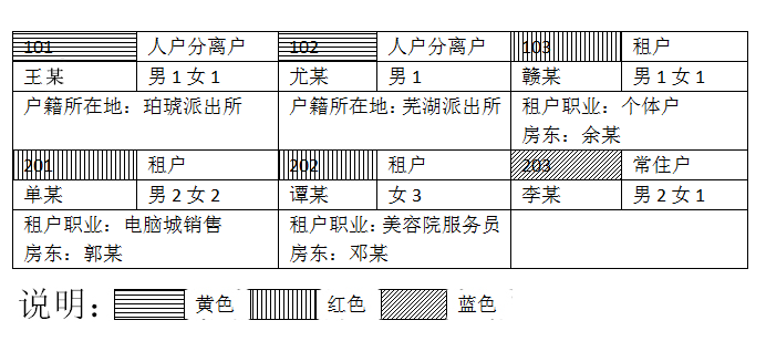 2020年浙江公务员考试人民警察专业科目考试大纲