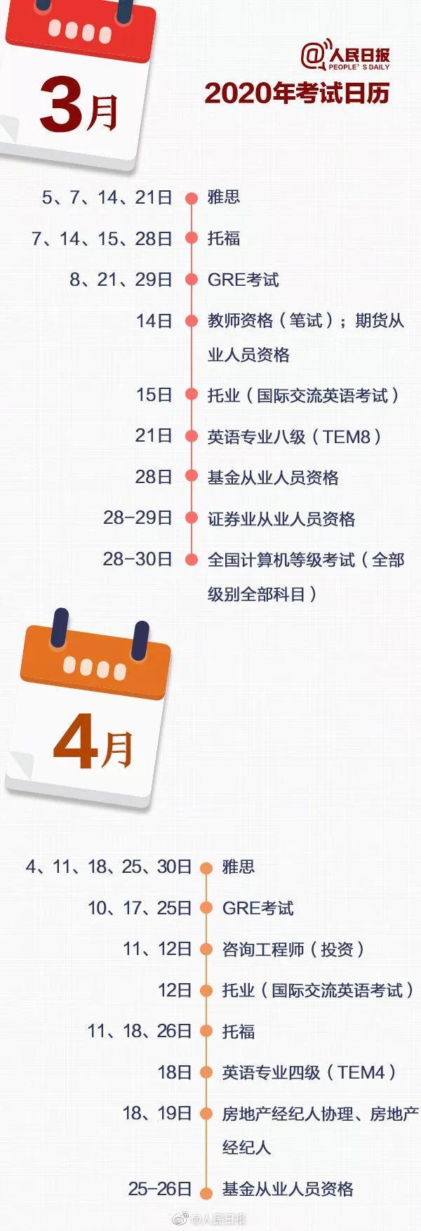人民日报微博发布2020年考试日历「收藏」