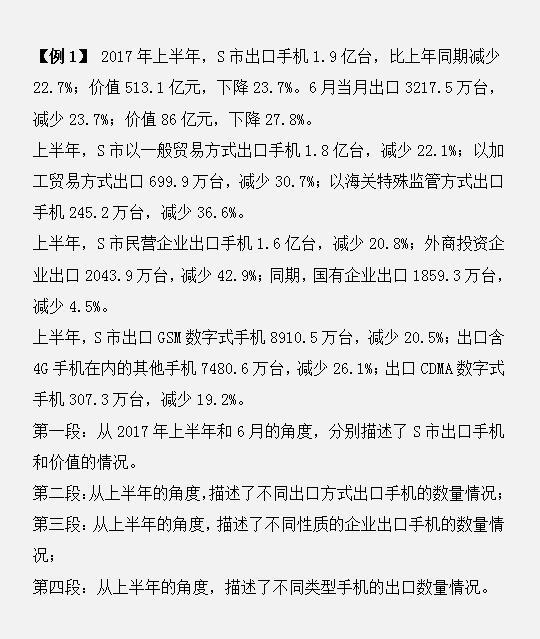 2021广东省考冲刺技巧:六步解决资料分析题!